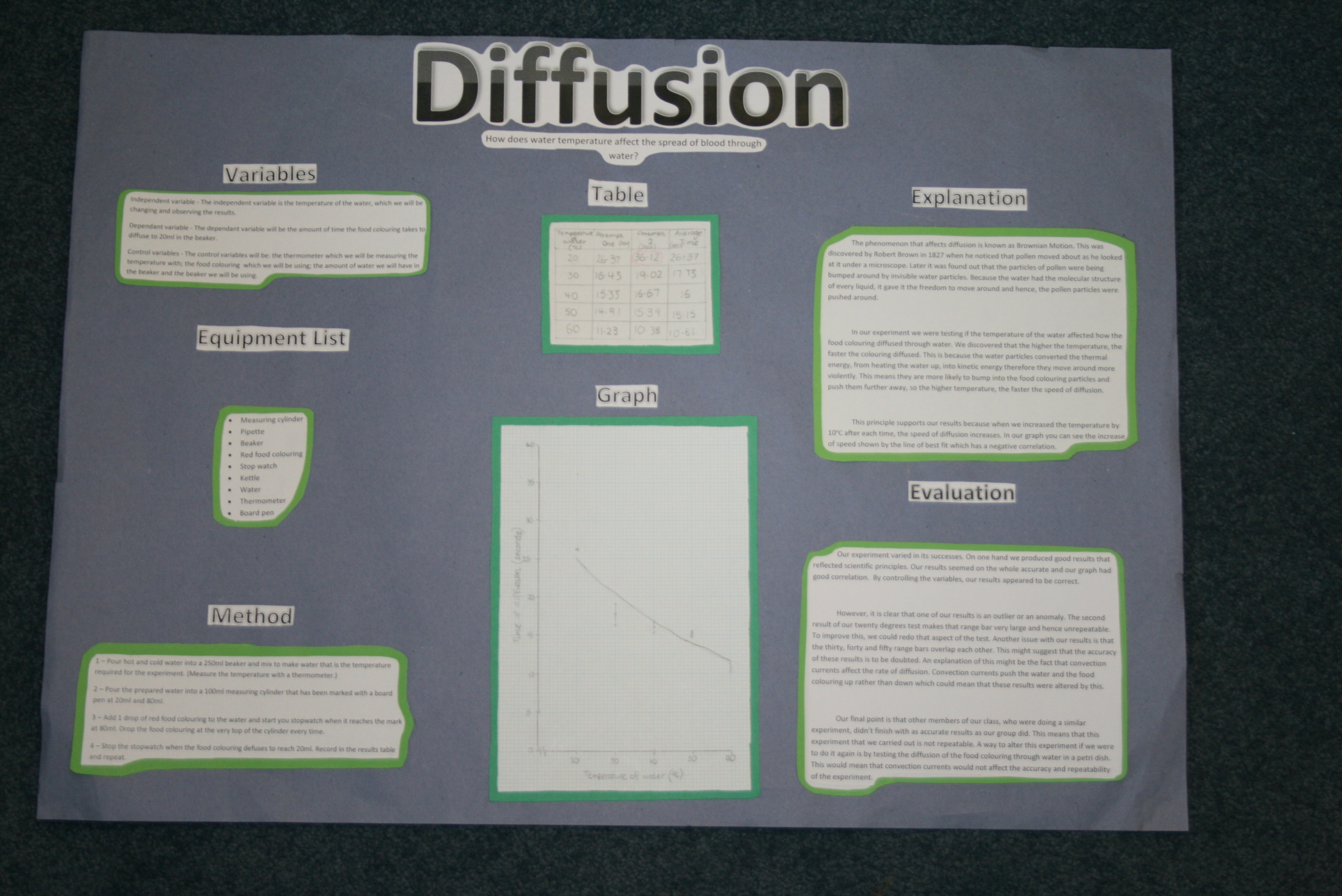 marble chip investigation essay Investigating the reaction between marble chips and hydrochloric acid extracts  from this  related gcse patterns of behaviour essays marked by a teacher.
